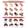 Urządzenia do produkcji karmelków, żelek, lizaków, czekoladek  BAKER PERKINS