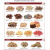 Urządzenia do produkcji płatków śniadaniowych BAKER PERKINS
